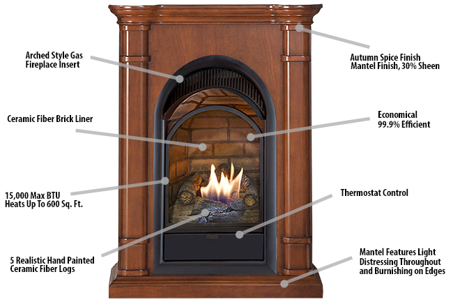 Shop Duluth Forge Dual Fuel Ventless Fireplace With Mantel