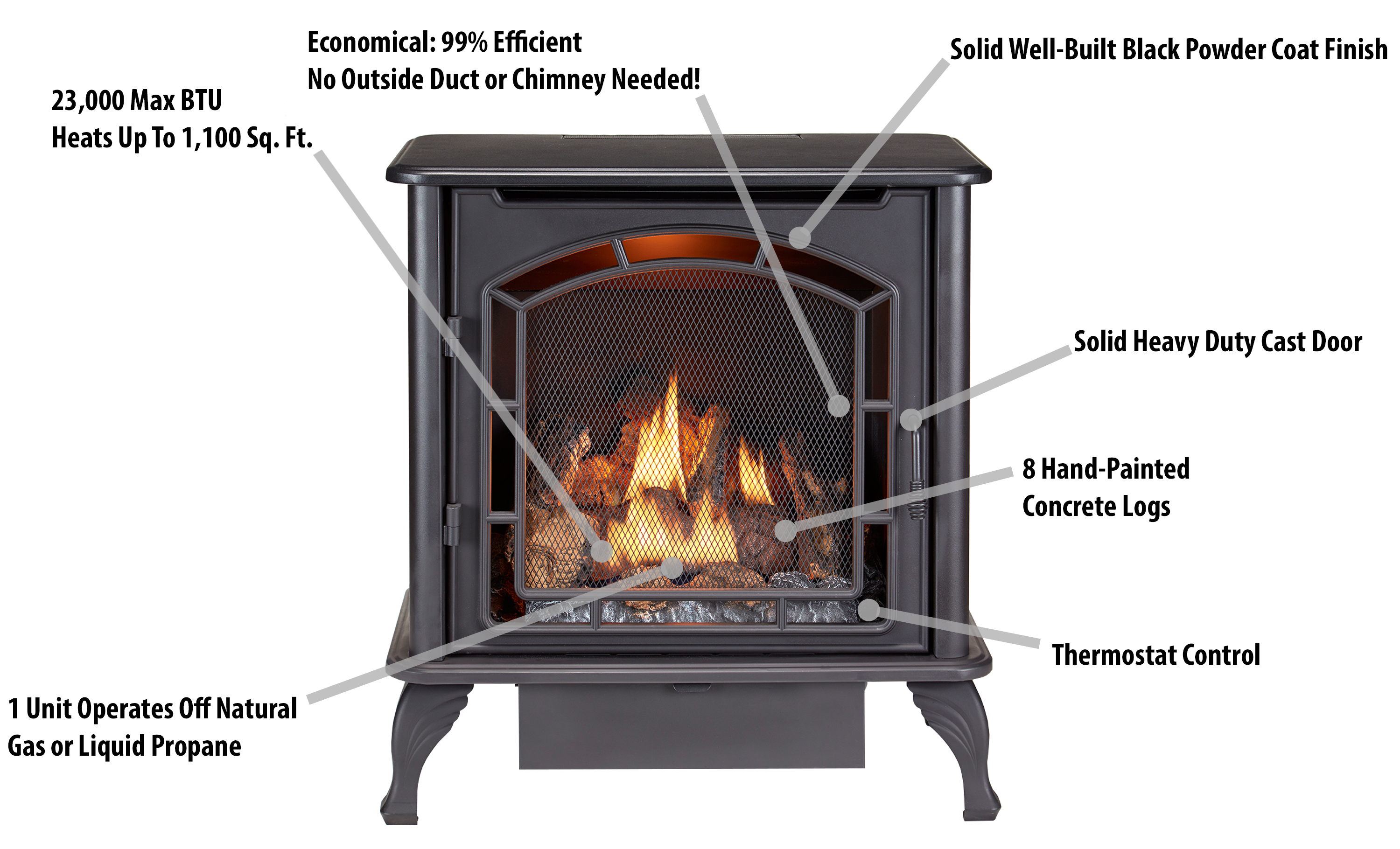 Shop Duluth Forge Dual Fuel Ventless Gas Stove Model