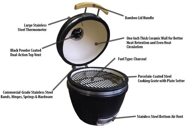 Duluth Forge Kamado Grill Features